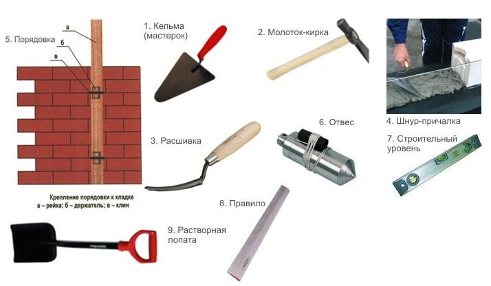 Инструменты строителя-каменщика